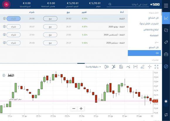 Oil_investing_Plus500