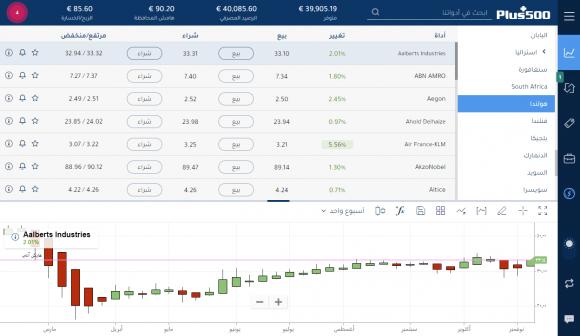 buy_dutch_shares